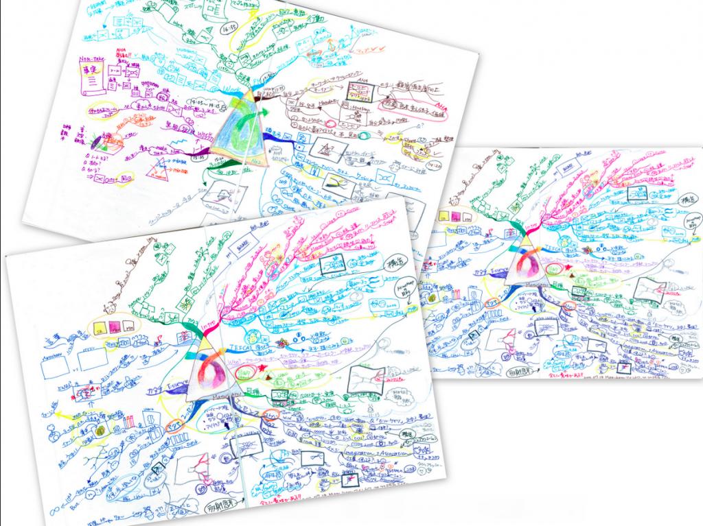 講座のアウトラインマップ(当日参加のインストラクター作)