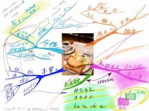さらばMatsuKatsu!本質探求は原点回帰と未来創造で