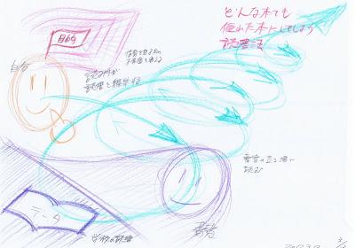 3/25開催の宇都出速読:「どん速」セミナーのご案内
