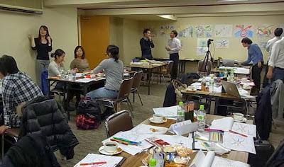 経営者・リーダー向け企画講座 ~マインドマップ(R)+α編~ 参加者アンケート
