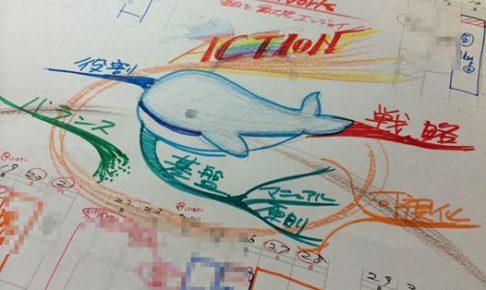 9月はクジラ、そして9月の方向性は?