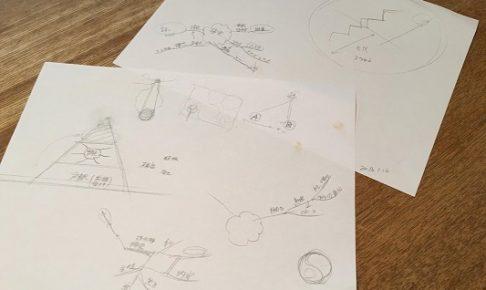 息子とのやりとり、図形とマップで!?!
