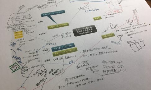 方眼ノートとマインドマップの共通項と相違点について