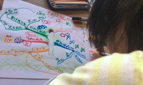 小1の子供が描く運動会のマインドマップ(実況動画あり)