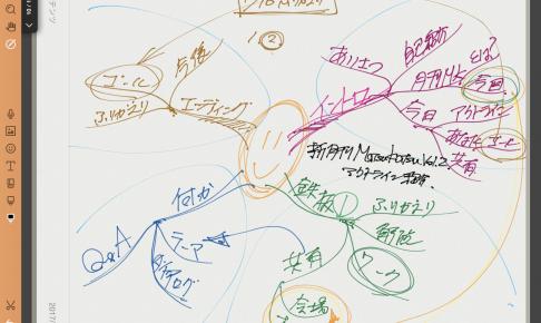 開催報告:新月刊MatsuKatsu(10月号) ~ 初ZOOMリアル中継