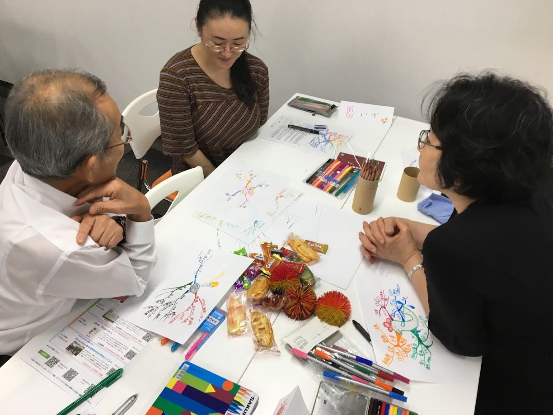 開催報告:マインドマップ勉強会~参加者さまのお声をご紹介します!