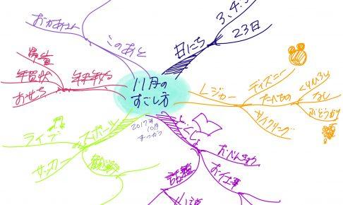 家族で楽しめる! コミュニケーションツールとしてのマインドマップ®(実践動画あり)