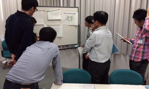 開催報告:新商品開発支援の進め方(2013) ~ マップは思考、感情、クリエイションそのもの