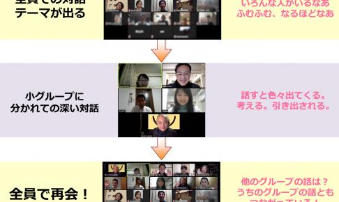 【本日21時〜】最終説明会ではオンラインの魅力を実感する新しい取組みにチャレンジ!!!