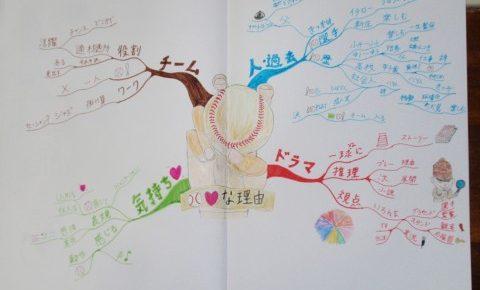 【フォトリーディングインタビュー】第五回 小川 啓さん