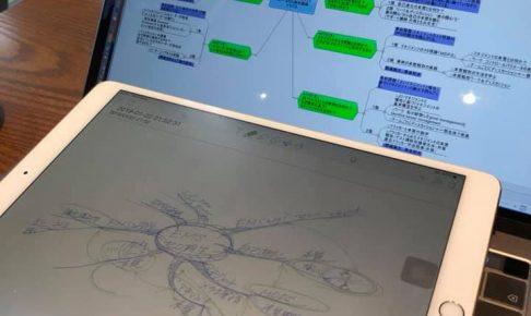 なぜマインドマップを書くのか? 〜PCと手描きのハイブリッド事例を通して〜