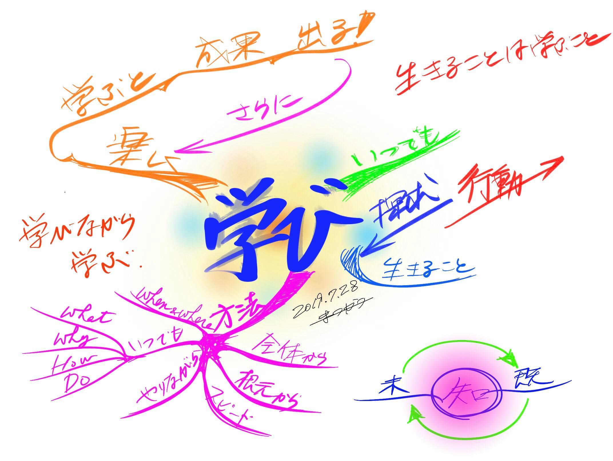 【体験会vol.3】学びの再定義~いつでも質の高い学びをするために~