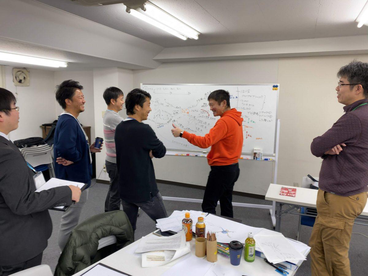 【開催報告】トップリーダー養成塾7期第5回ワークショップ