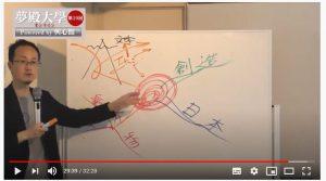「マインドマップで視る王道學」講演動画が公開されました