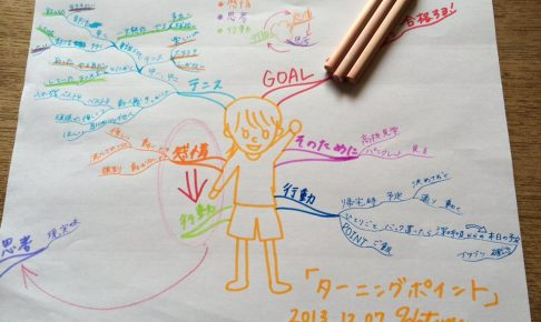 子供へのマインドマップコーチング事例から見出す結果をだす6つのポイント